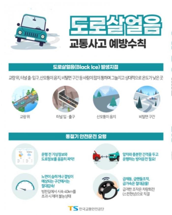 [인포5] 도로살얼음 교통사고 예방 수칙 (1).jpg